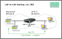 lucom:router:xr5i-schema-i.png