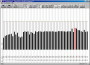 lucom:lichtgitter:diagnose06signalrot.png